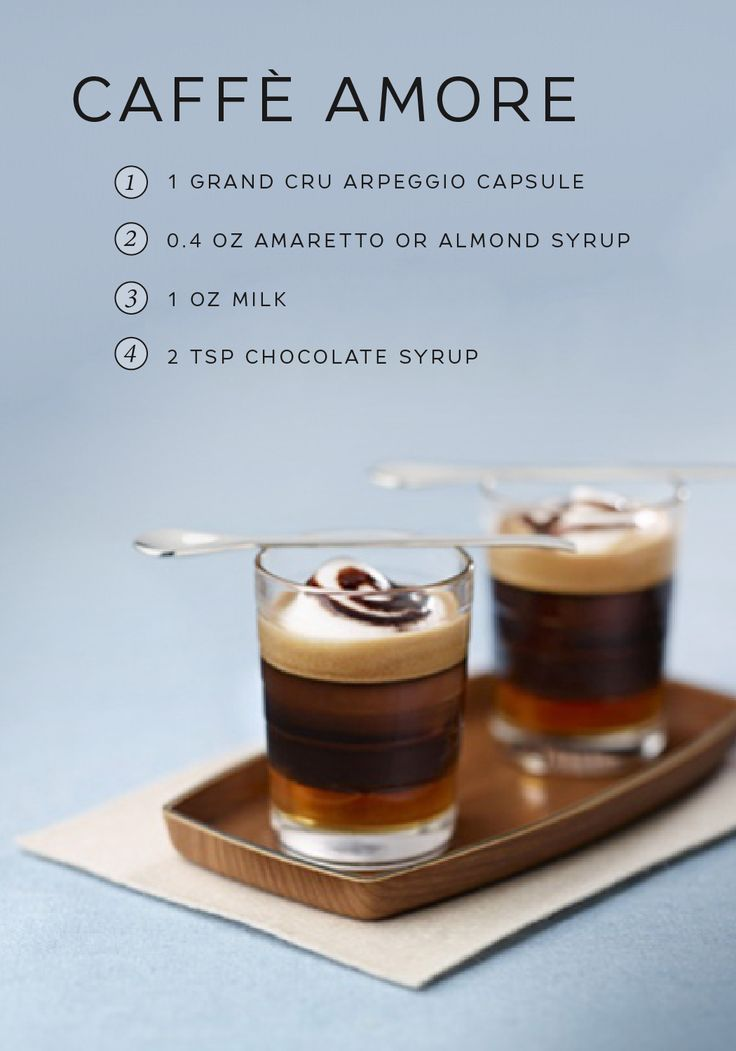 coffee recipe Coffee recipes, Coffee drink recipes