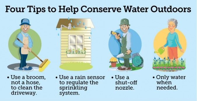 Tips To Help Conserve Water Outdoors Water Conservation Ways To Conserve Water Water Conservation Poster