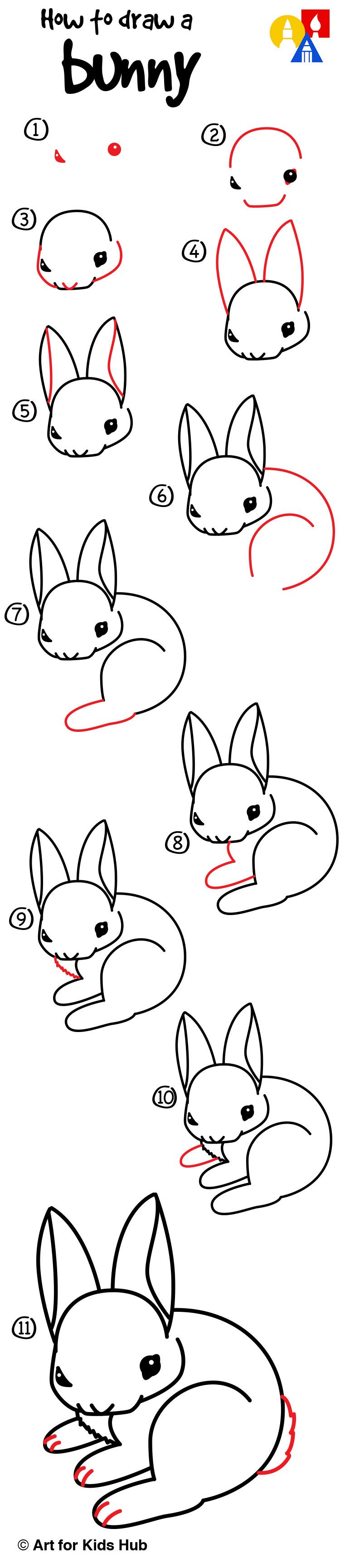 How To Draw A Realistic Bunny  Art For Kids Hub