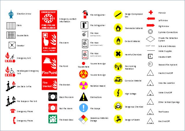 Pin By Md Moniruzzaman On School Evacuation Plan Symbol Design How To Plan