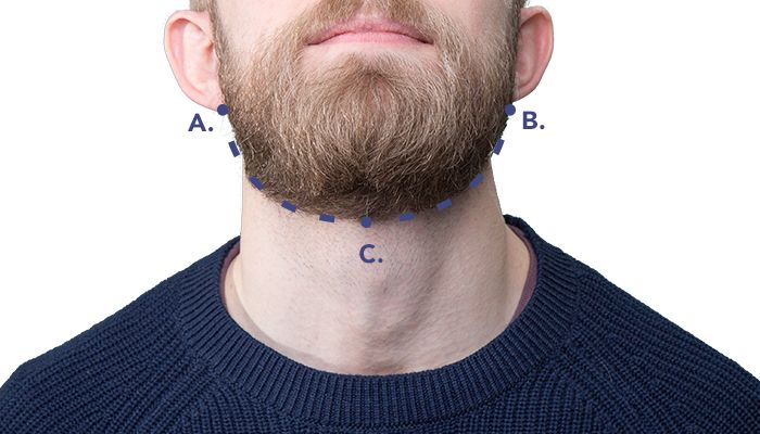 How To Trim And Fade Your Beard Neckline Beard Neckline Trimming Your Beard Beard Shapes