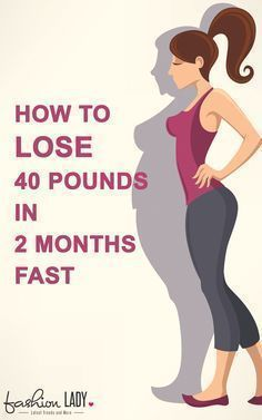 How To Lose 40 LBS In 60 Days Without Exercise & C