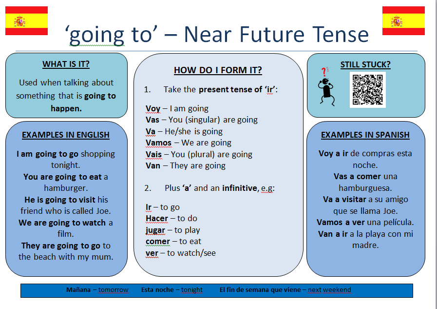 Near Future Tense Spanish Pins Teaching Spanish