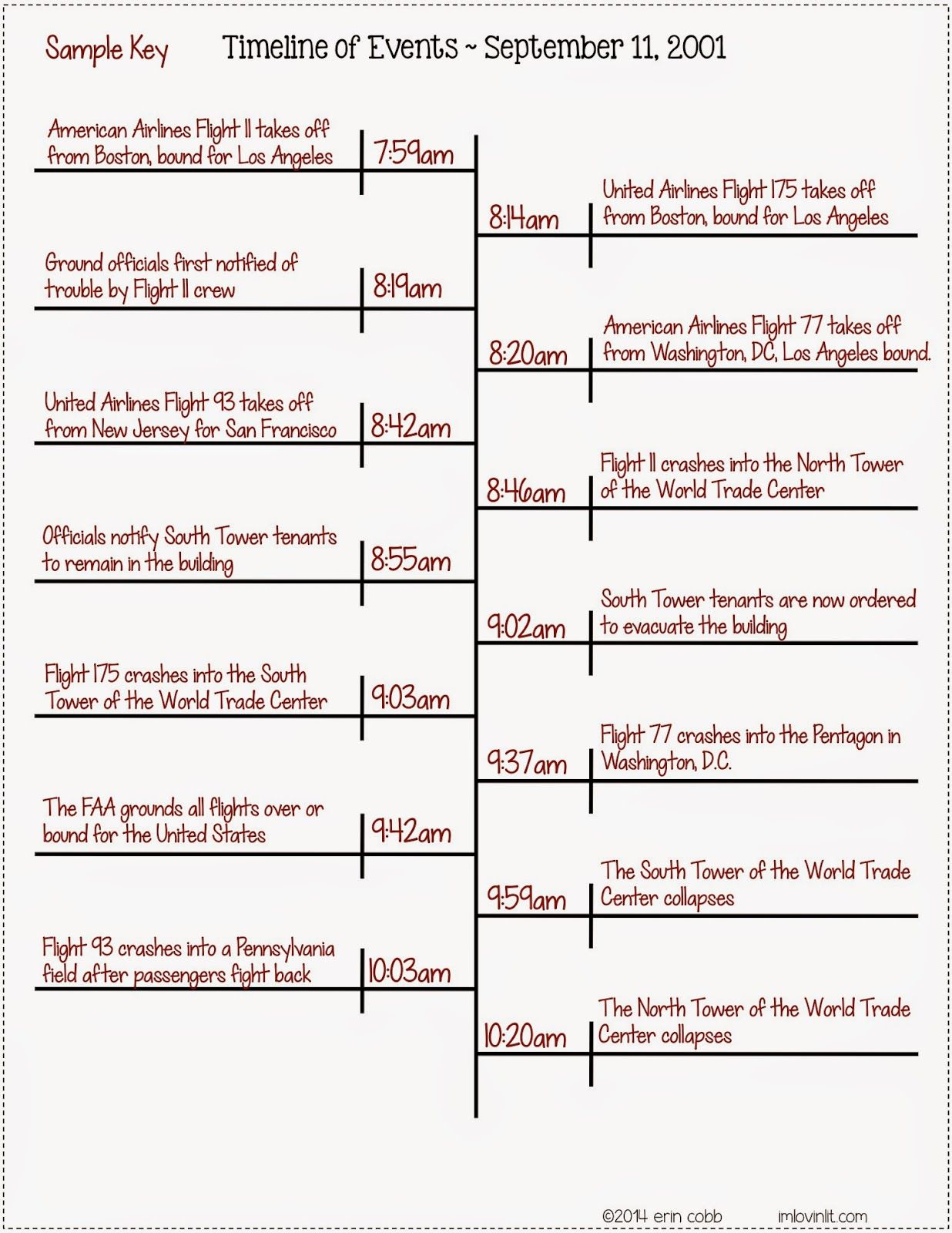 worksheet History Of Flight Timeline Worksheet september 11th lesson part 2 im lovin lit 11 social 2