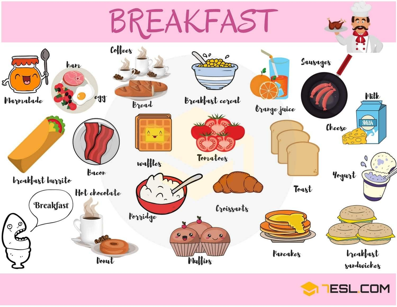Breakfast Food List Useful List Of Breakfast Foods