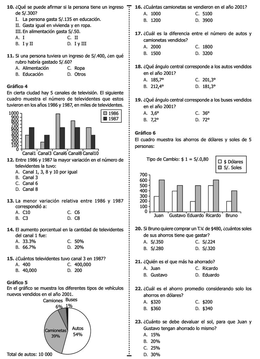 Problemas Resueltos de Porcentajes con Gráficos. GRÁFICA CIRCULAR ...