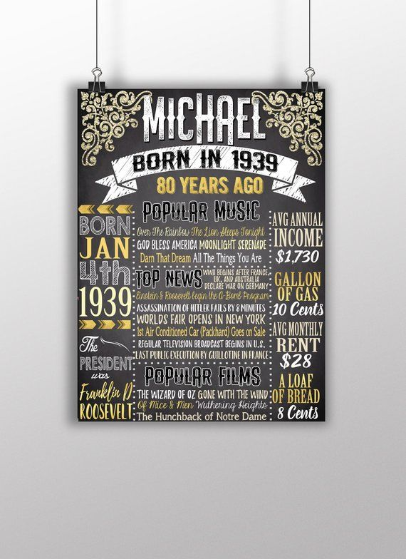 80 Years Ago History Back In 1939 80th Birthday Gift For Him Bday Men Party Signs Old Facts
