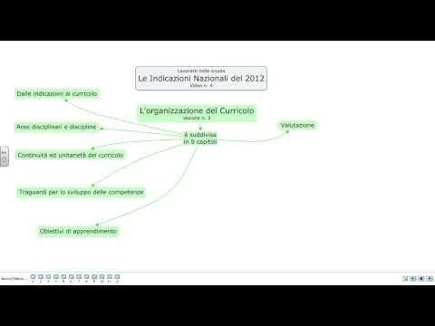 Indicazioni Nazionali 2012: L'organizzazione del Curricolo - YouTube