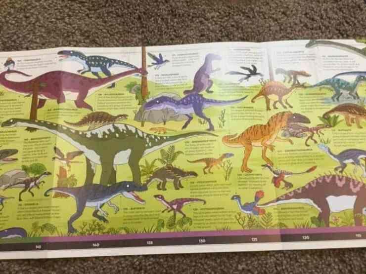 Natural History Museum Dinosaur Book Review #historyofdinosaurs