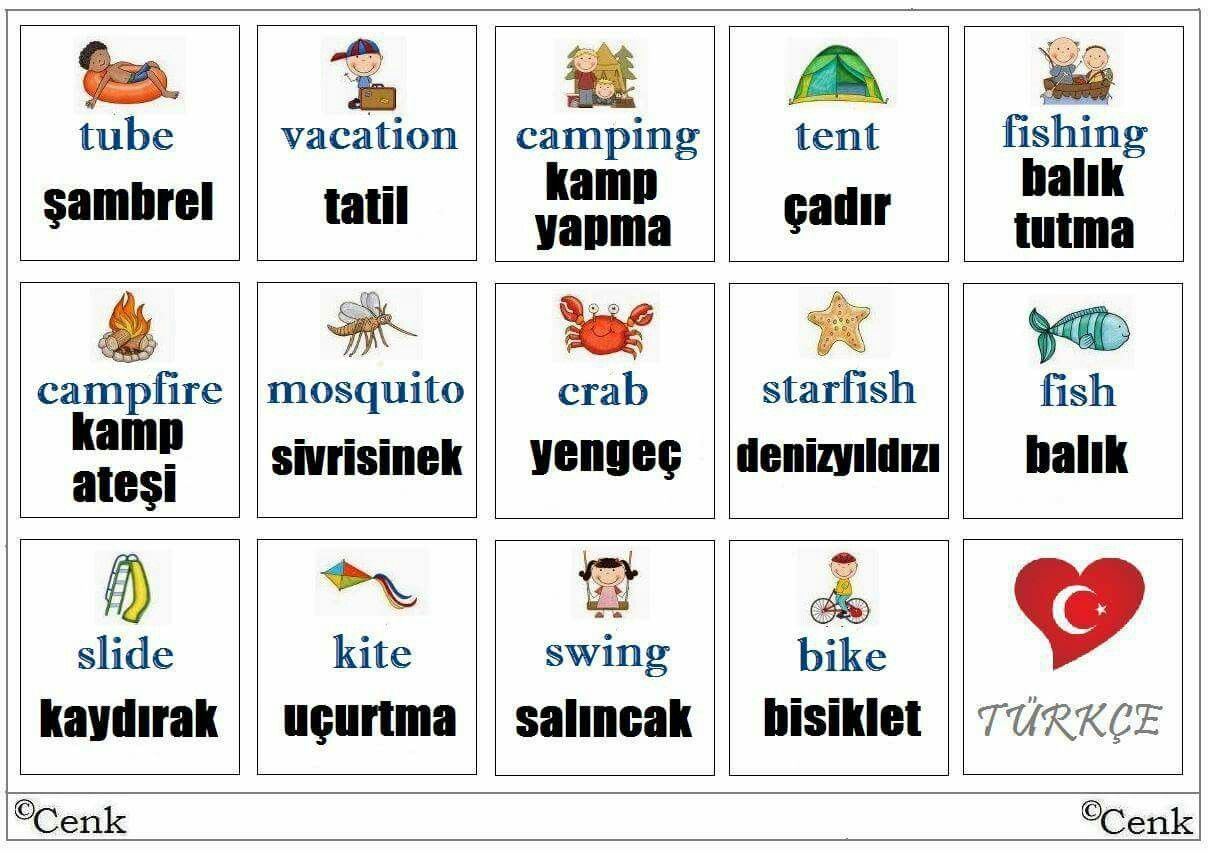 Pin By Jessie Velbir On Turkce Learn Turkish Language Turkish Language Learn Turkish