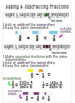 This product is a simple and colorful medium sized anchor chart this product is a simple and colorful medium sized anchor chart depicting how to add and subtract fractions included are tape diagram represent ccuart Images