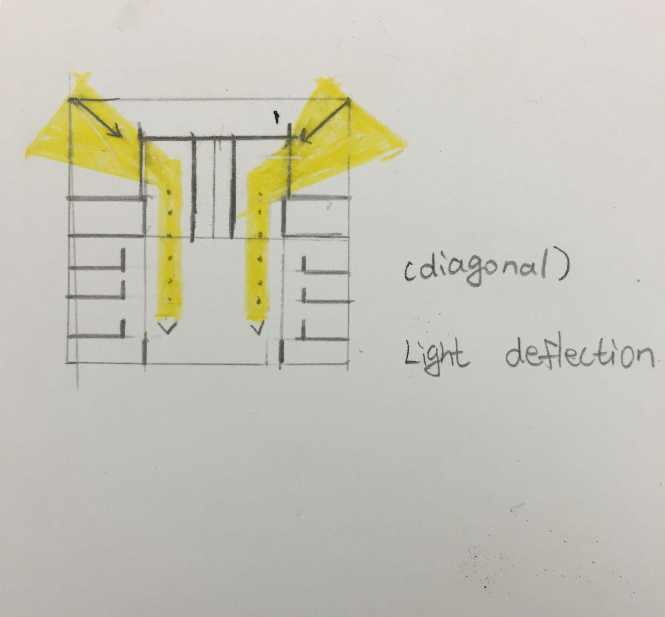 Kahn uses the concrete diagonal blades to