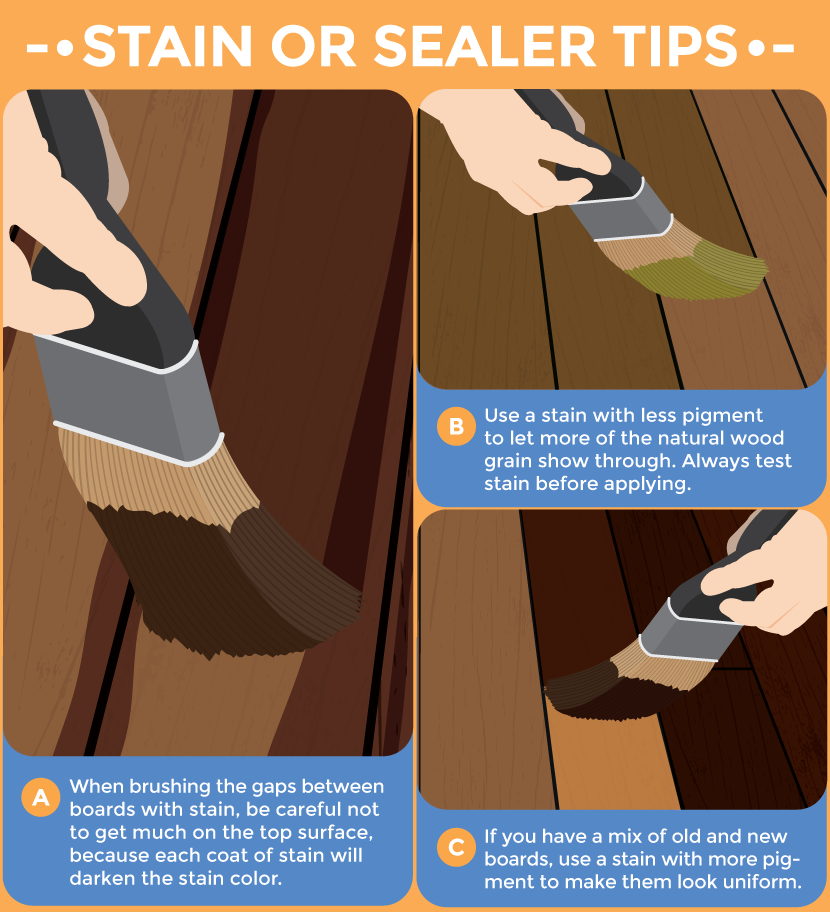 Painting vs Staining Wood Decks Find Out