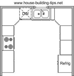 L Shaped Kitchen Layout With Corner Pantry remodeled kitchen plan. the left counter with stove will be open