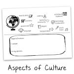 Adaptable Activities – Creative Language Class