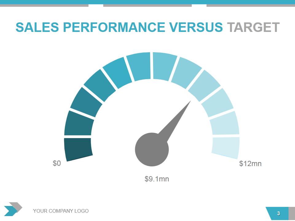 Sales Performance versus Target Quarterly Excel