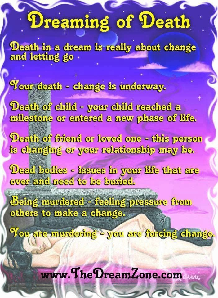 Dreaming Of Death Dream Meanings Pinterest Death Dream