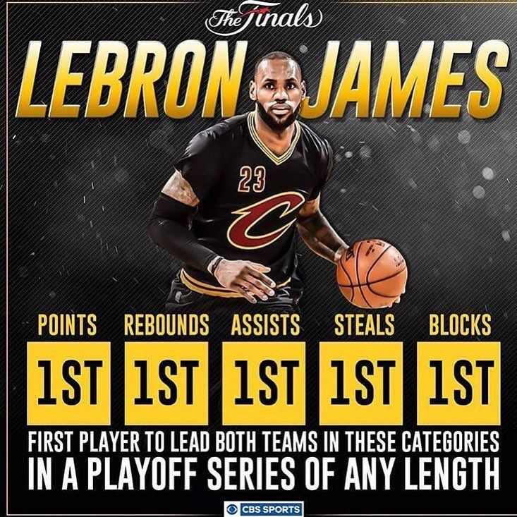 Lebron S Witnesses On Twitter Lebron James Stats Lebron James King Lebron James