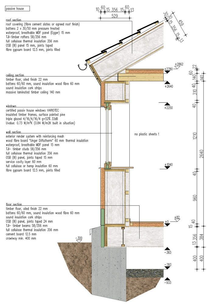 Passive house detail diagram passive house pinterest for Super insulated house plans