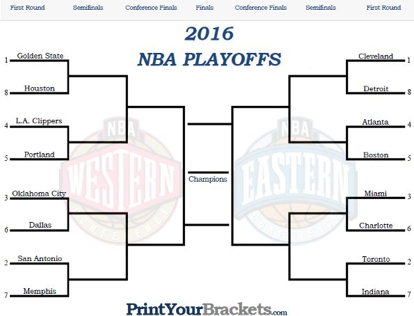 Printable Nba Playoff Bracket 2016 Nba Playoff Matchups Nhl Playoffs Nba Playoff Bracket Nhl Bracket