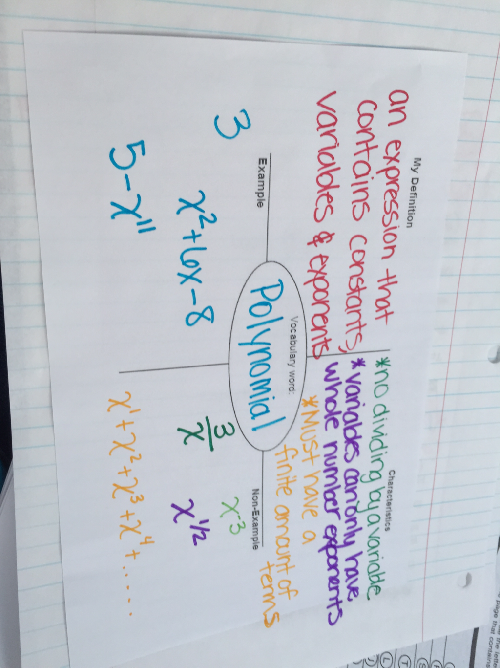 Pin By Amber Land Snell On Algebra 1 Polynomials G Words Math About Me Polynomials [ 1367 x 1024 Pixel ]