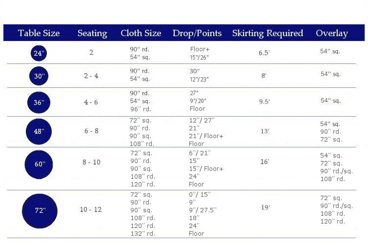 Sizes Of Party Tables Round Table Linen Sizing Chart