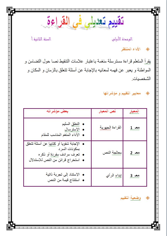 4 Bp Blogspot Com Vcgc3nxnjiq Vf6hwmqbs I Aaaaaaaamjc Qtpobifcqde S1600 Ashampoo Snap 2014 11 0 Arabic Alphabet For Kids Learning Arabic Learn Arabic Alphabet