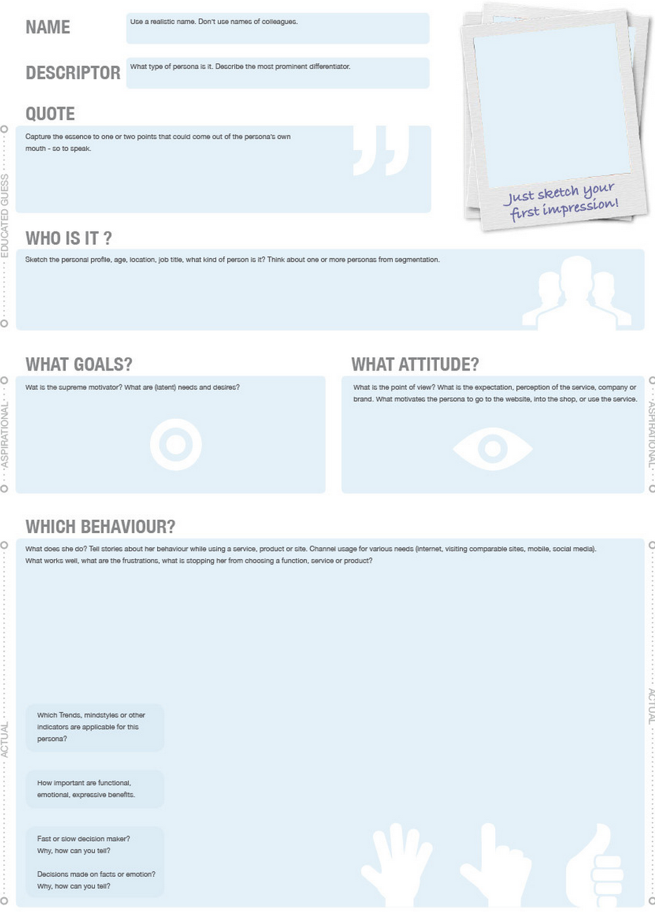 The Persona Core Poster – a service design tool   Pinterest ...
