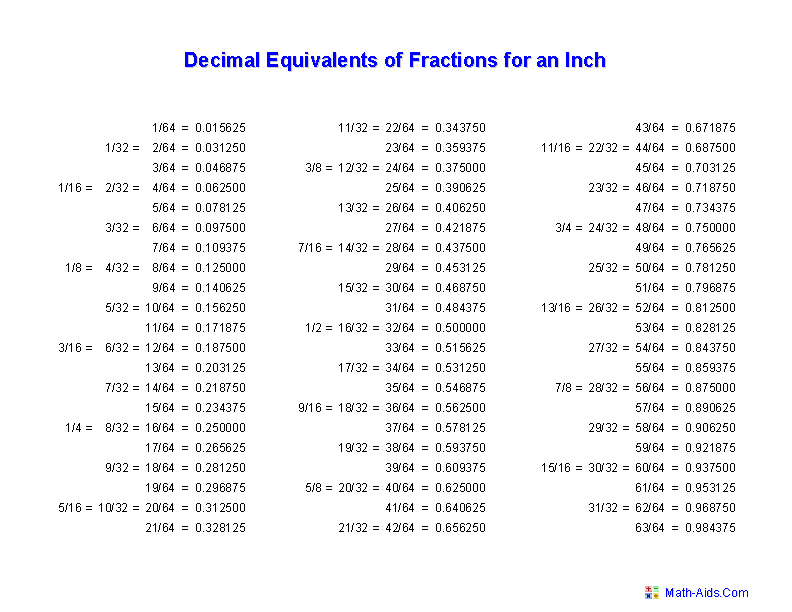 Problems without Division Order of Operations Worksheet – Math Operations Worksheets