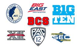 BCS Eligible Conferences
