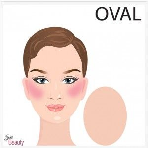 how to apply blush for your face shape to enhance your