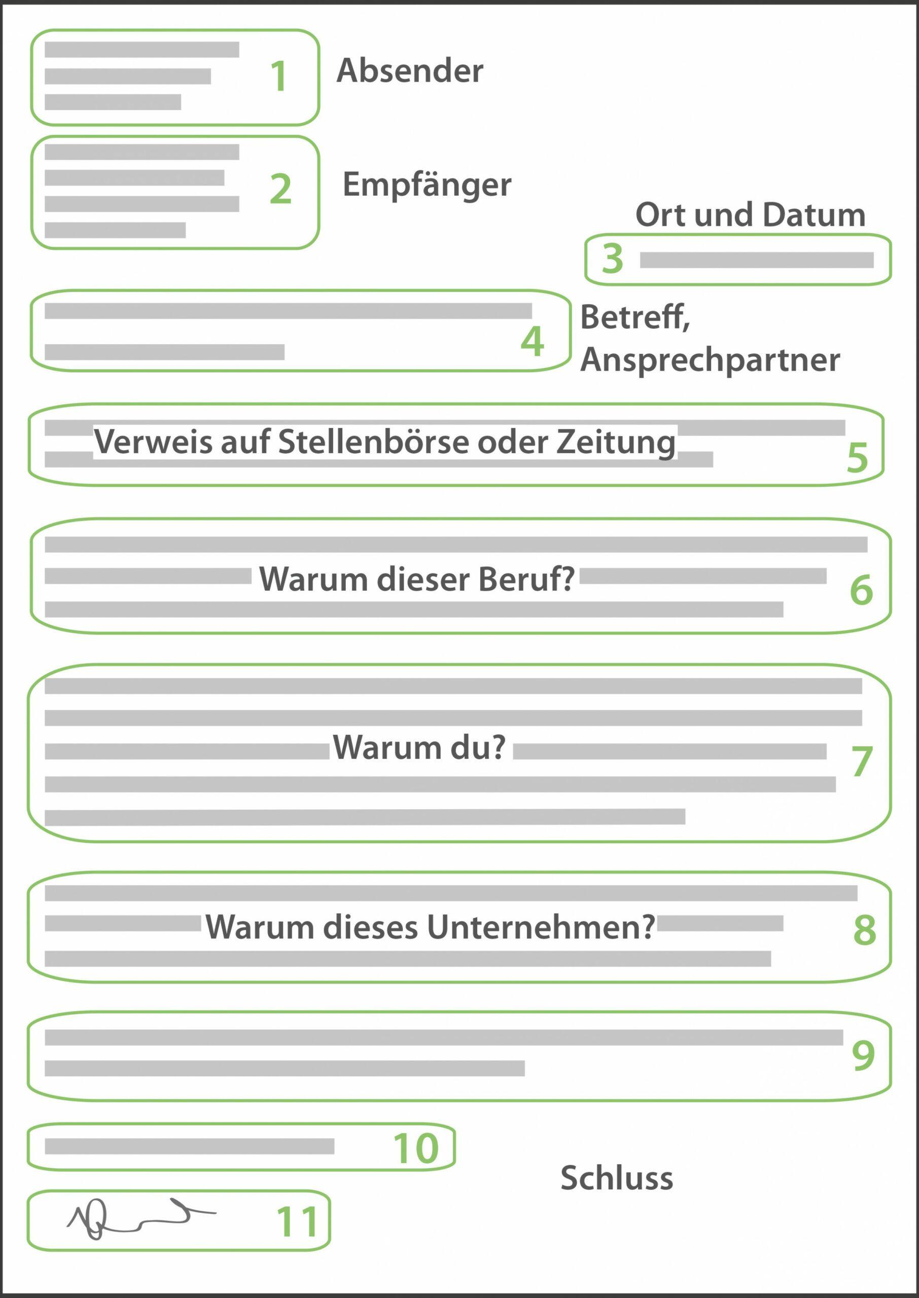 Ort Und Datum Im Bewerbungsschreiben Bewerbung Schreiben Bewerbungsschreiben Bewerbungsschreiben Muster