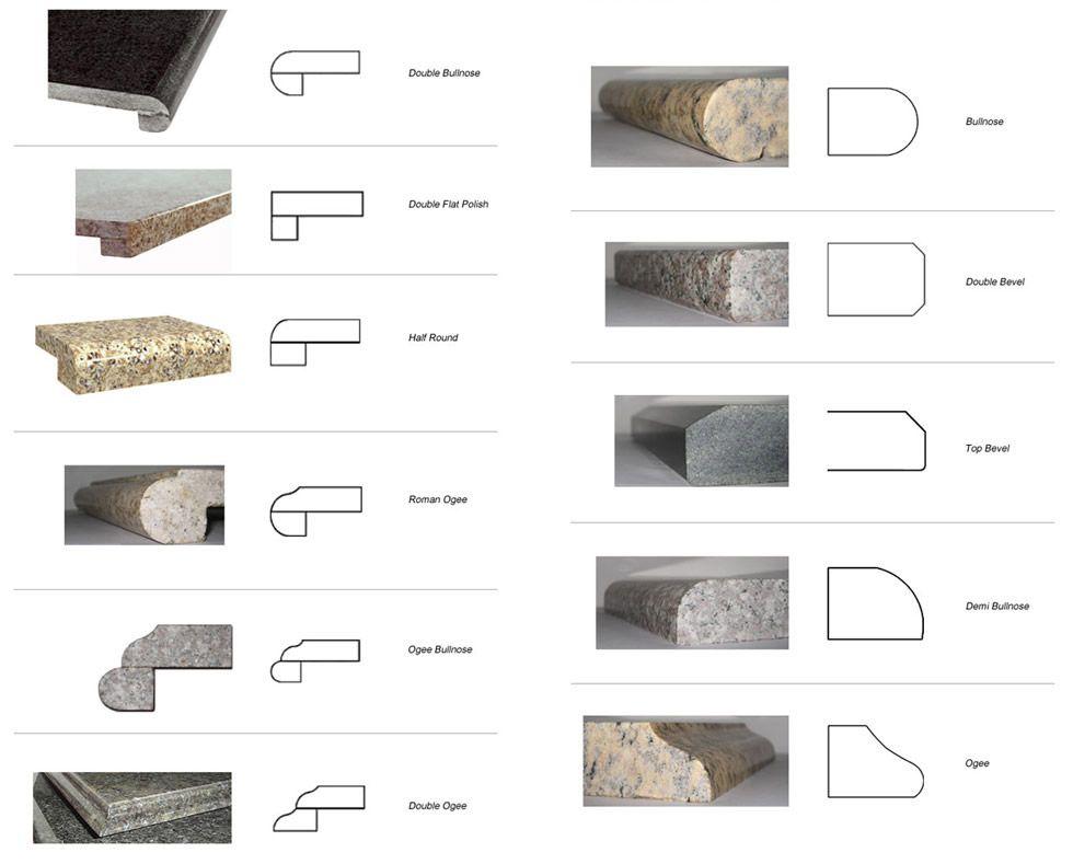 Granite Demi Bullnose Inside Corner Bing Images