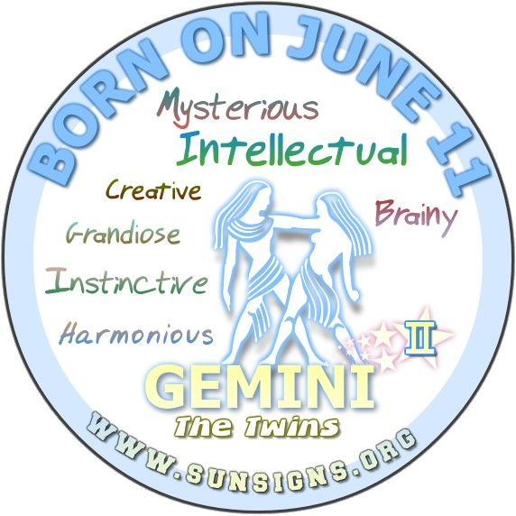 today is my birthday 11 january yearly horoscope