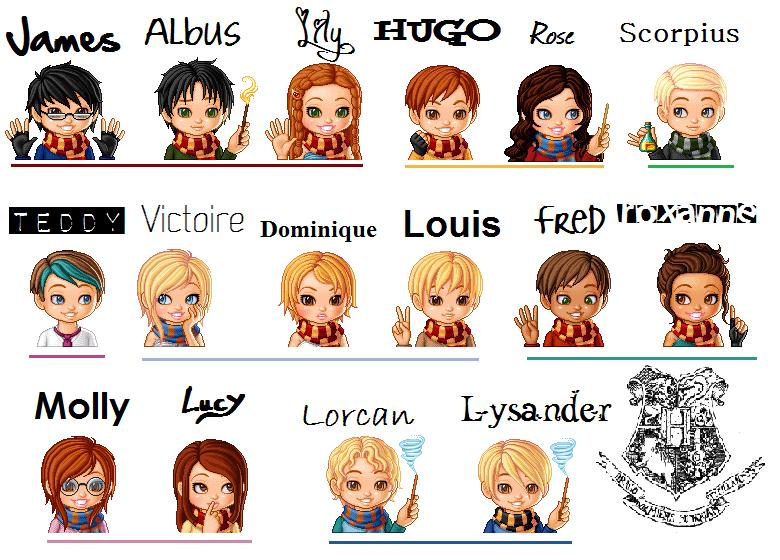 Hp Next Generation Harry Potter Family Tree Harry Potter Characters Names Harry Potter Characters