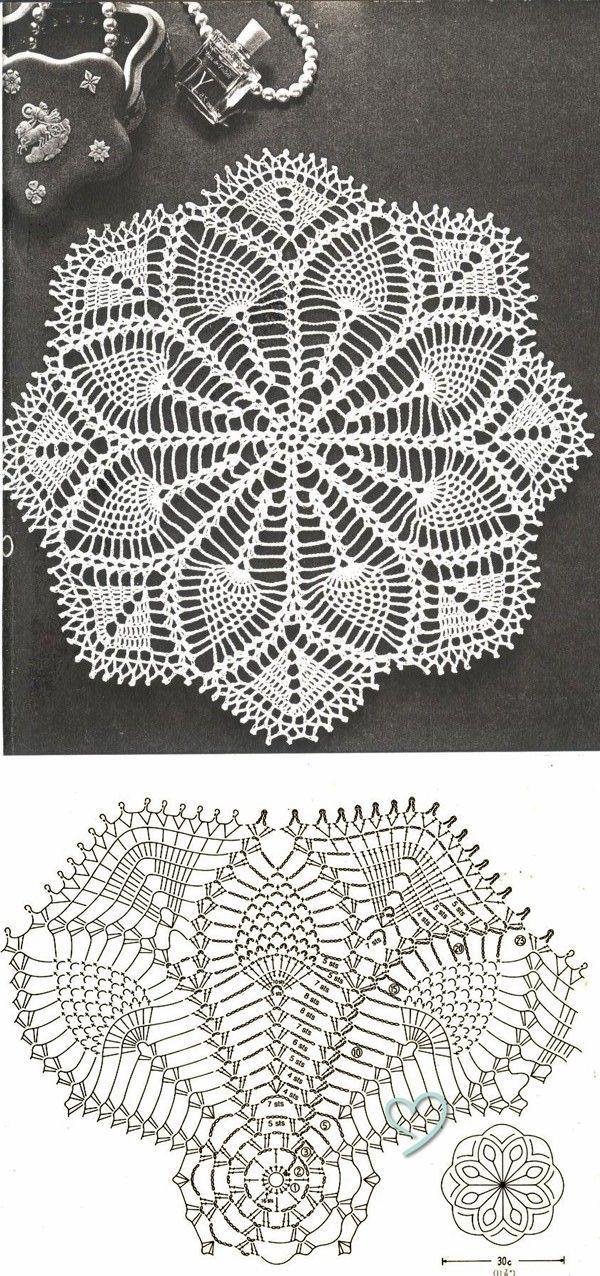 Carpetas a crochet | Anleitungen, Deckchen und Häkeln