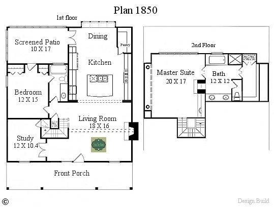 Astounding 17 Best Images About House Plans On Pinterest Small Homes Grain Largest Home Design Picture Inspirations Pitcheantrous