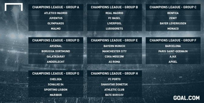 Eufa Champions League Group Stage result last night!