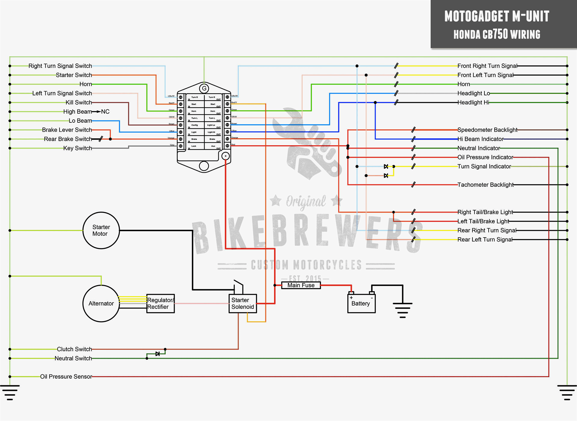 Wiring Diagram Spy Car Alarm Diagram Diagramtemplate Diagramsample Honda Cb750 Cb750 Honda