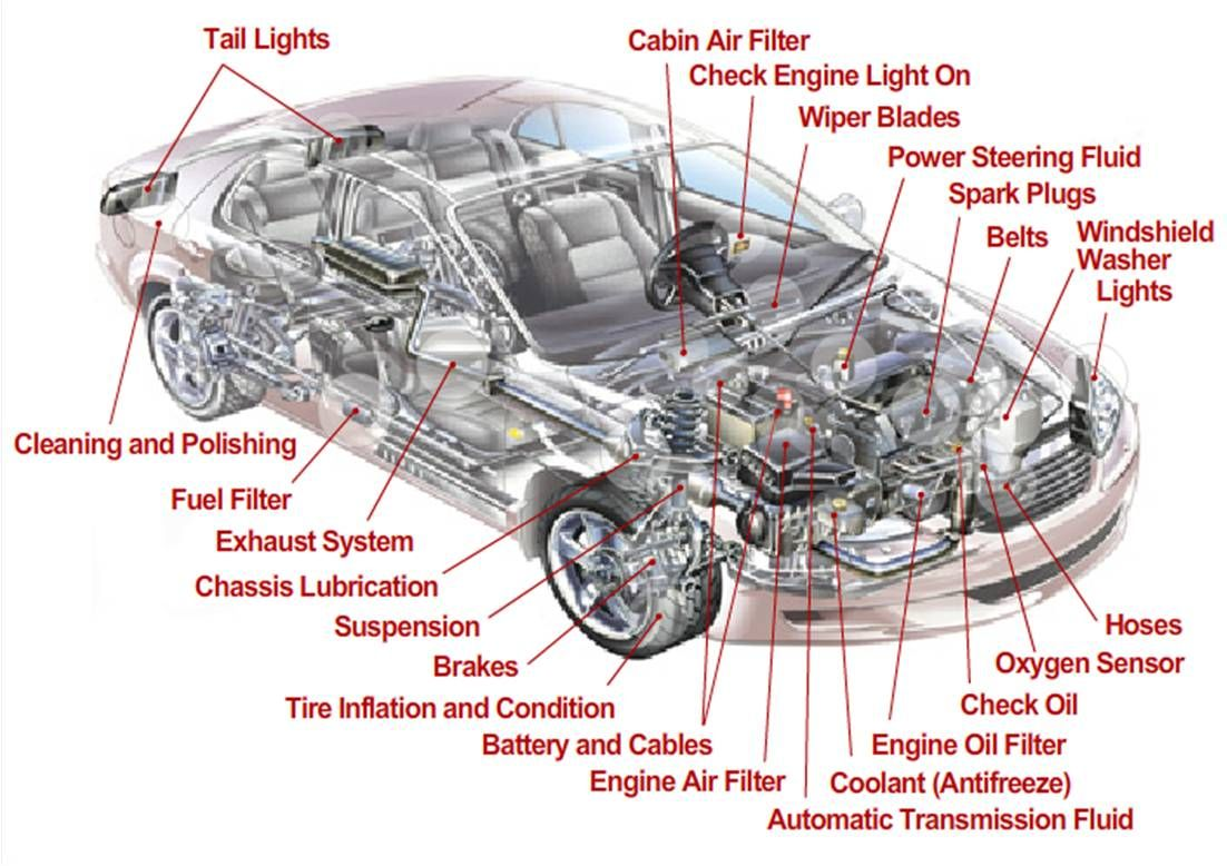 b37f3de52a81f8c9c6714365321ddb91 all automotive parts yahoo image search results autoparts car body diagram at readyjetset.co