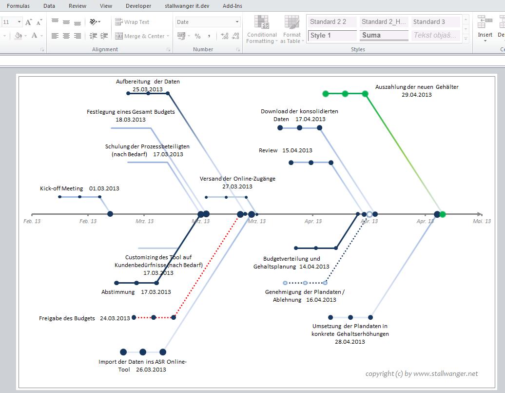 36 Clever Fishbone Diagram Generator Excel Ideas S