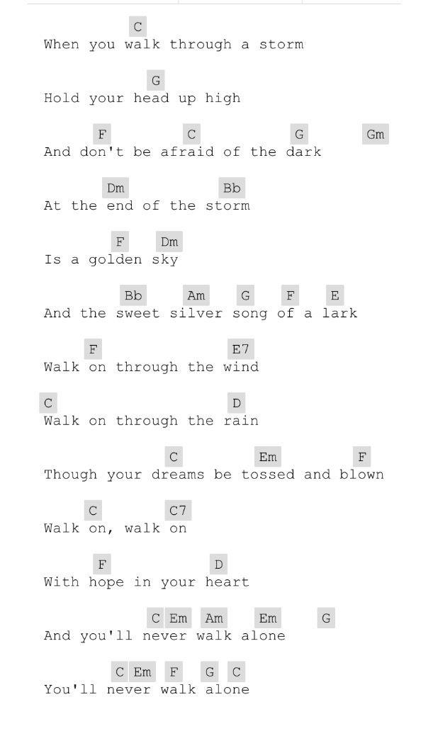 Never Walk Alone Ukulele Chords Language Pinterest Ukulele
