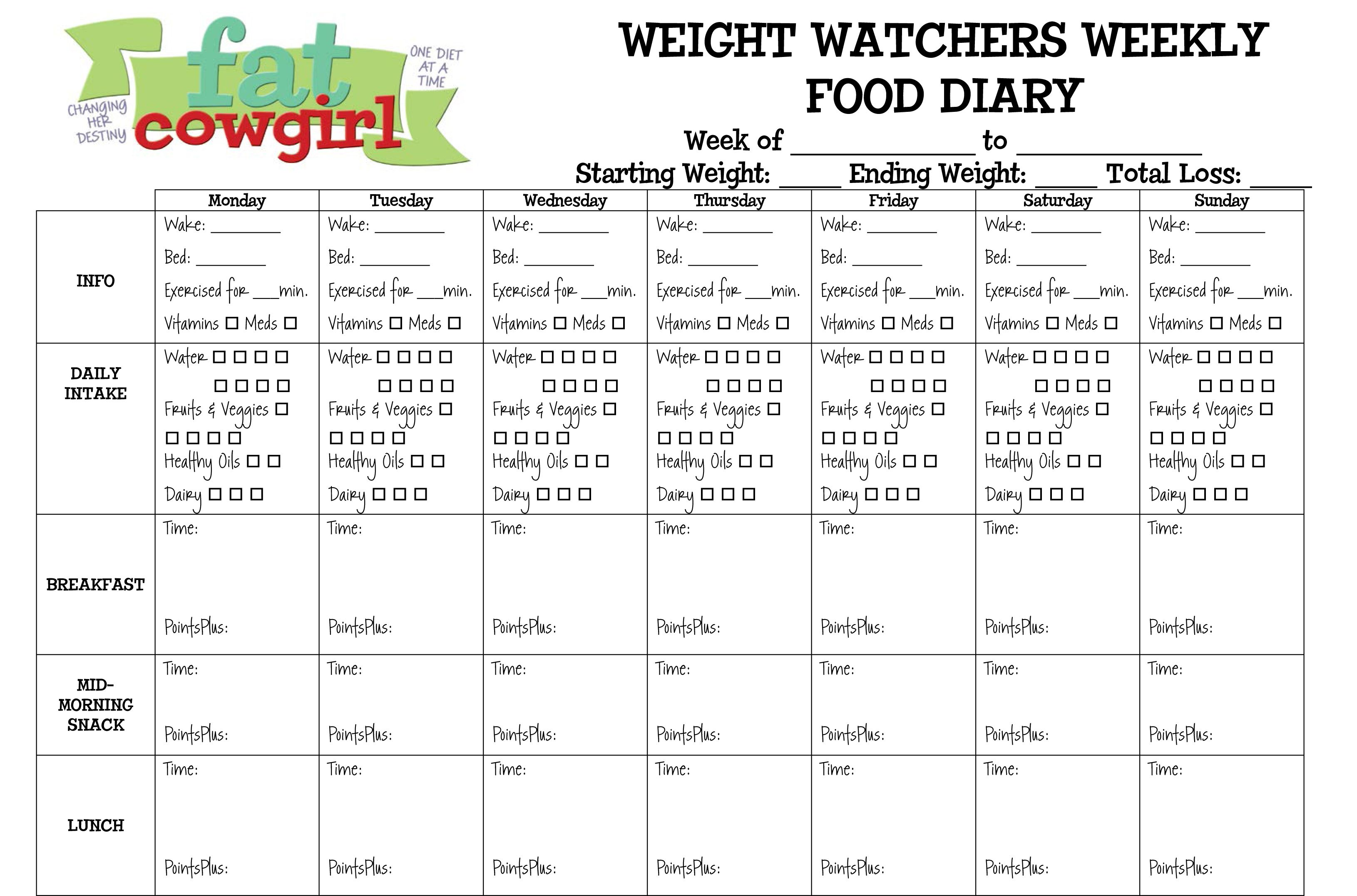 Weight Watchers Friendly Fast Food Menu Options All