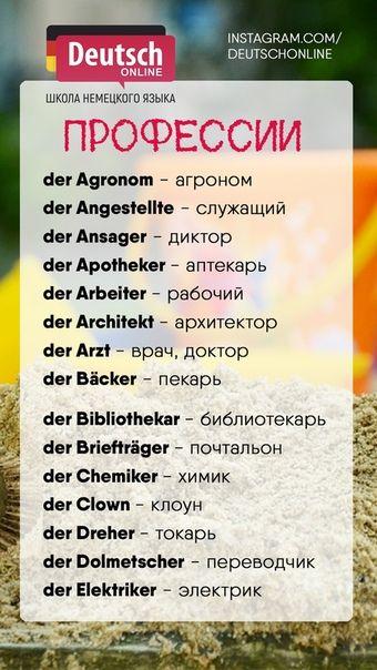 Nemeckij Yazyk Izuchenie Nemeckogo Yazyka Nemeckie Slova Nemeckij Yazyk