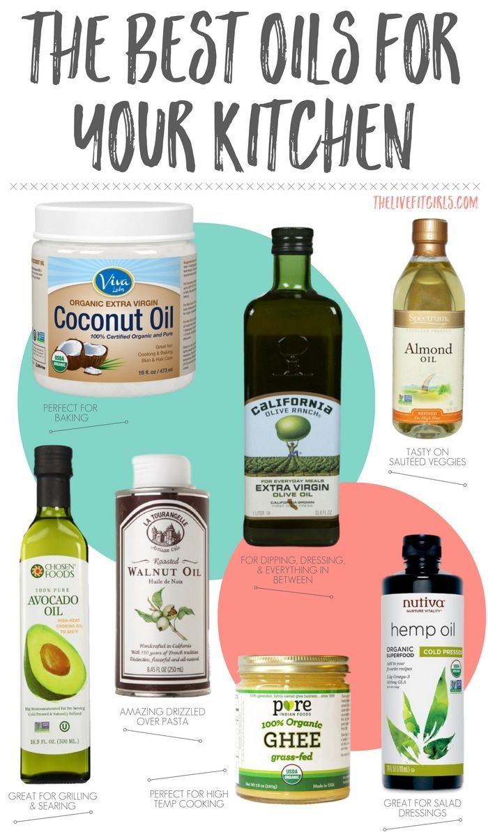 #fit #Girls #Healthy #Healthy Cooking Tips #live #Oils #pantry #Stock The healthiest oils for your kitchen!