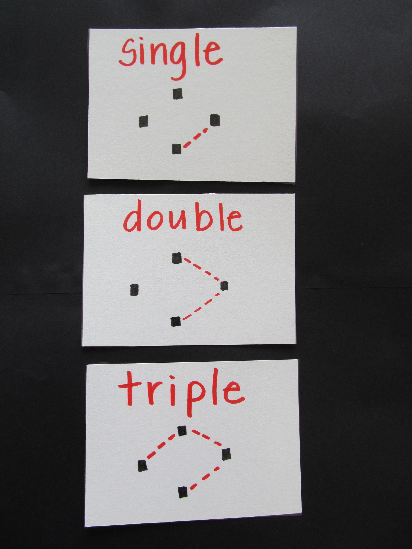 Teacher Mama Baseball Math With Images