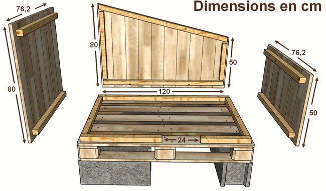 Details Des Dimensions D Un Petit Poulailler En Palettes Poulailler Palette Construction D Un Poulailler Poulailler Fait Maison
