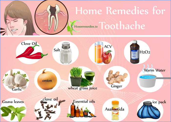 Sooth your tooth pain with these home remedies. Homemade pain relievers for instant Toothache Relief. Natural ways to get rid of a severe toothache.