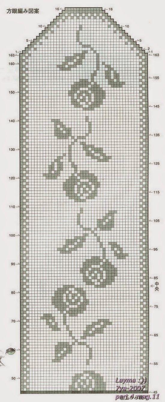 Schemi gratis da realizzare a filet punto croce maglia Pizzi all uncinetto per credenze