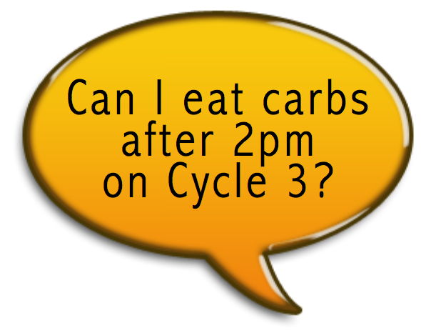 Can I Eat Carbs after 2pm on Cycle 3 of the 17 Day Diet? |